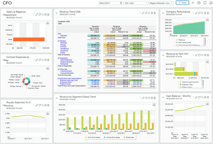 Sage Intacct's Dashboard feature
